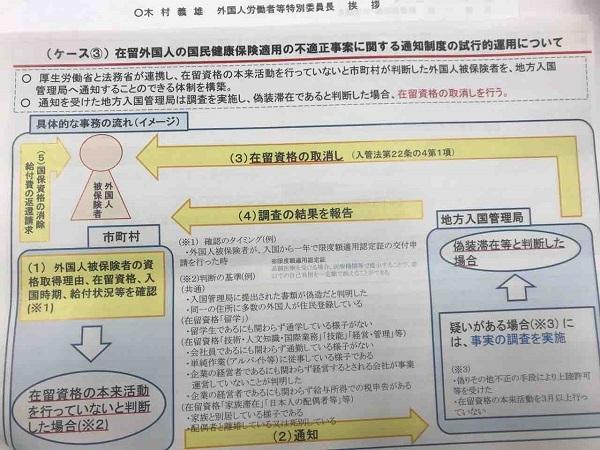 国保を悪用しての高額医療、海外の扶養家族問題他、外国人の医療保険について(部会報告).