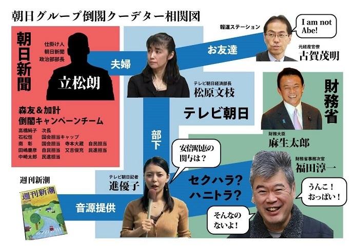 福田「キスしよ?」、テレビ朝日記者の進優子「キスする記者になんかいい情報あげようとは思わない?」