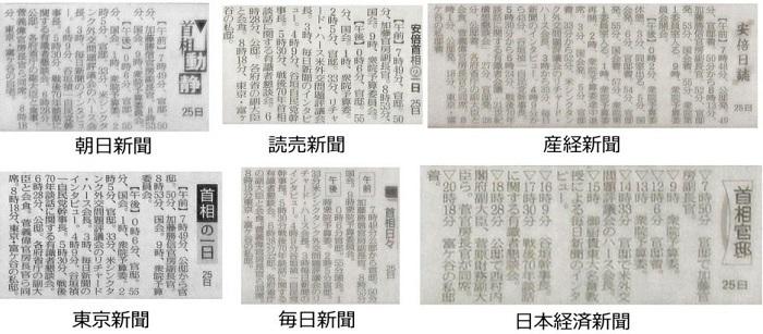 各紙の首相動静(2015年2月25日)
