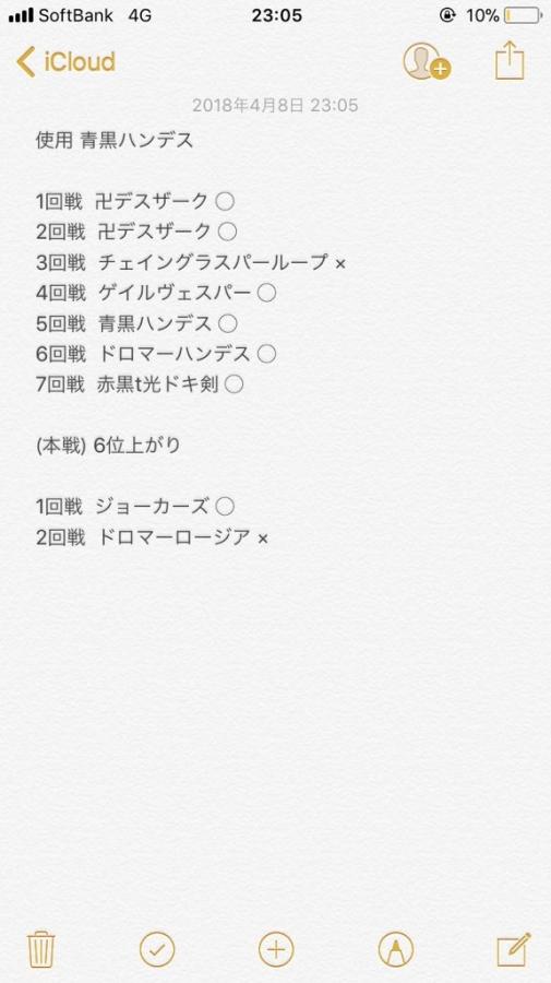 神速cs(4月8日)ベスト8 青黒ハンデス やーしゅーさん 戦績