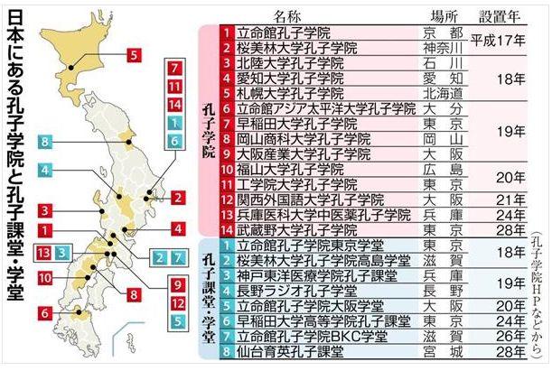 日本にある孔子学院と孔子課堂・学堂