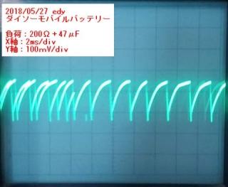 ダイソー200Ω_47μF