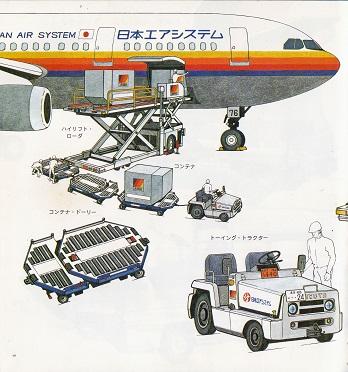 本書で描かれたコンテナ・ドーリーを牽引するトーイング・トラクター