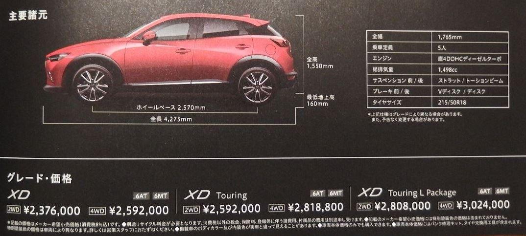 新型CX-3 グレード&価格
