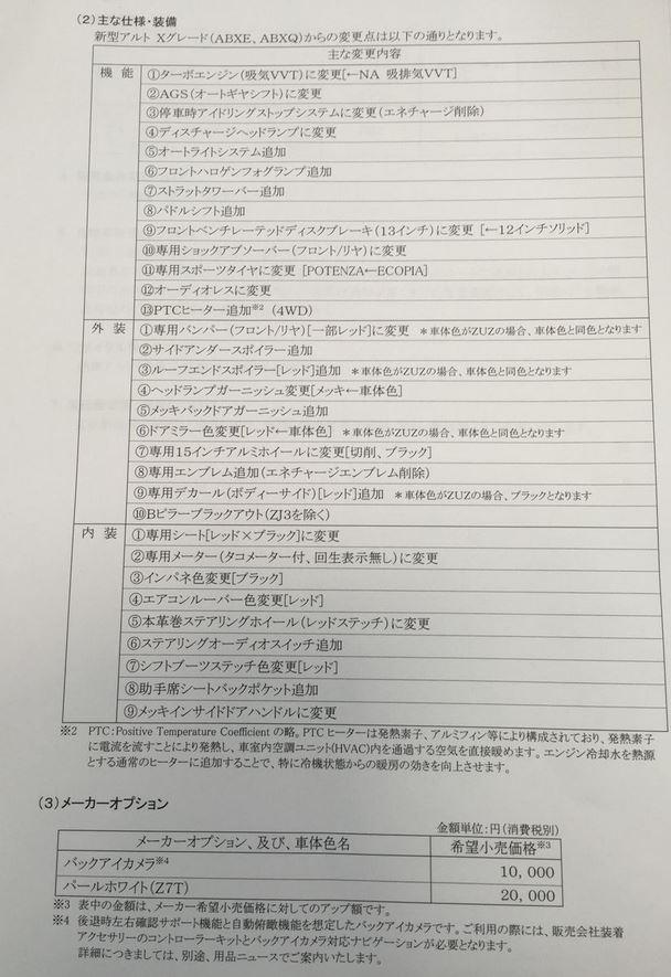 スズキ アルトターボRS 資料2