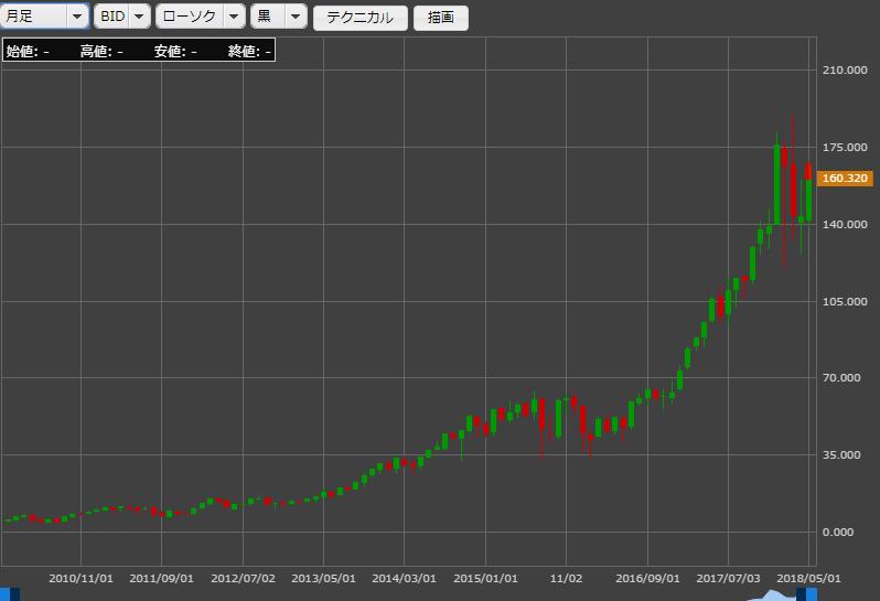NASDAQ0520_2.png