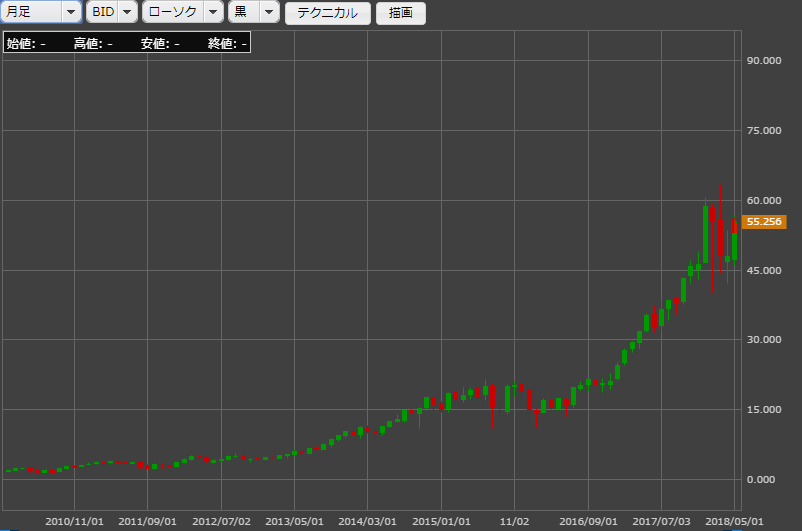 NASDAQ0527.png