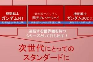 「機動戦士閃光のハサウェイ」、「機動戦士ガンダムUC2(仮)」映像化予定t