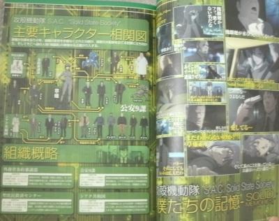 僕たちの好きな攻殻機動隊キャラクター編 (2)