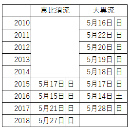 20180527table.png
