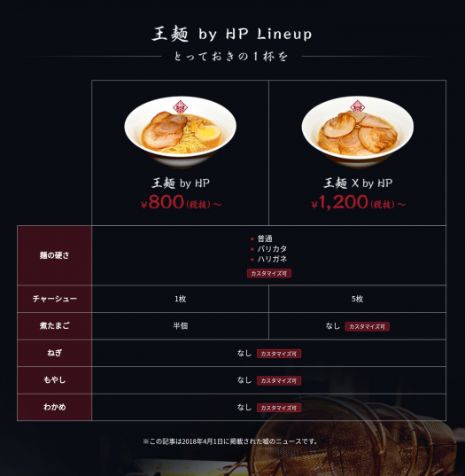 Screenshot_王麺 by HP_03