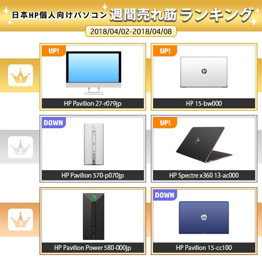 525_HPパソコン売れ筋ランキング_180408_01a