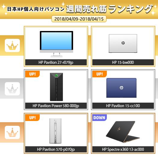 525_HPパソコン売れ筋ランキング_180415_01a