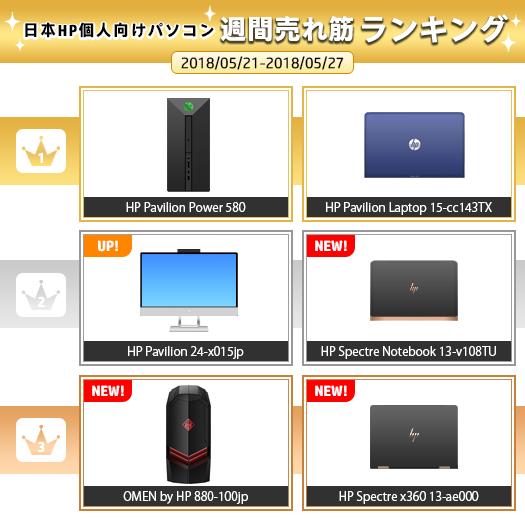 525_HPパソコン売れ筋ランキング_180520_01a