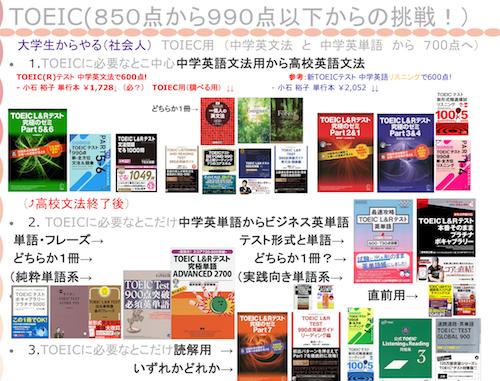 Toeic 850-990