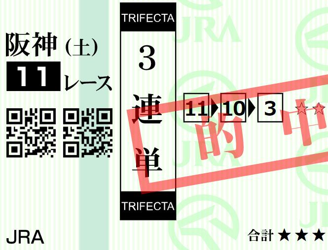 阪神牝馬S  3連単