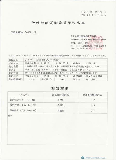 180515_放射性物質測定結果