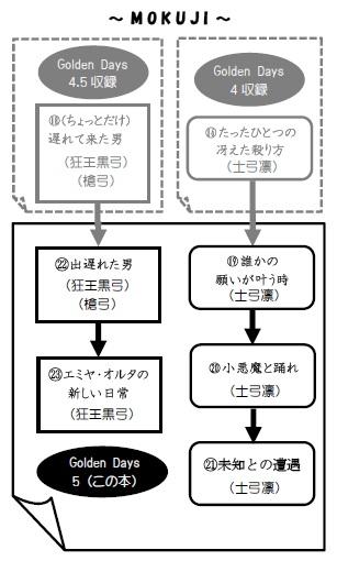 mokuji.jpg