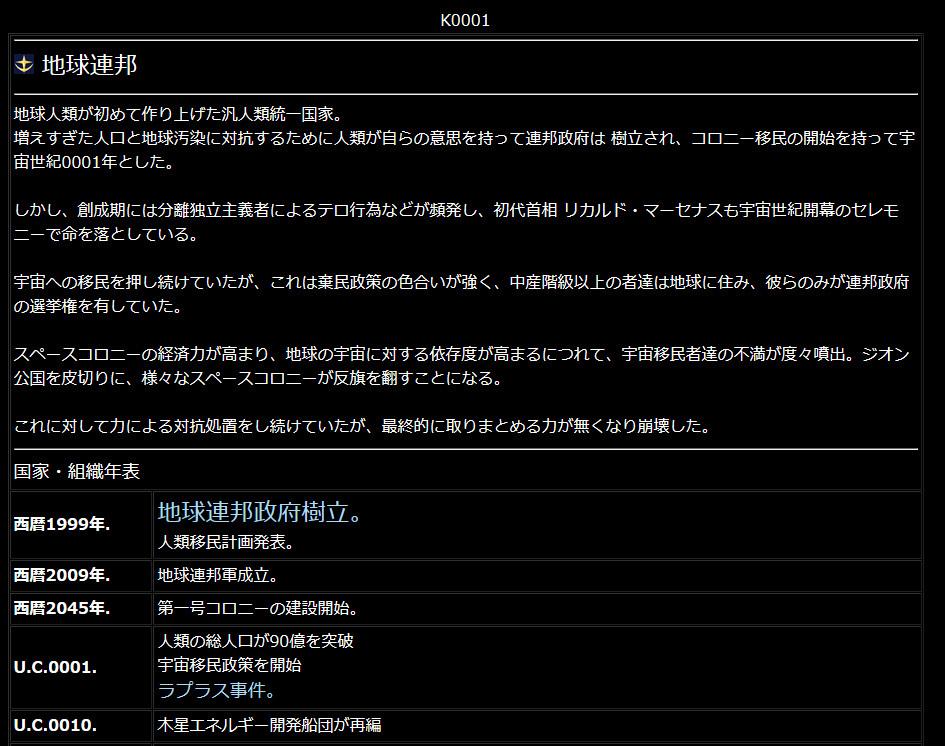 ガンダムMOD1.9の五月までの進捗状02