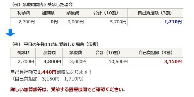 moriya_iryo_kasan_002_1805.jpg