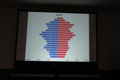 厚木の人口構成2025年