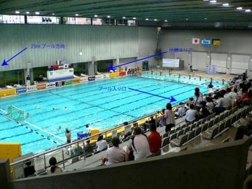 東京体育館 50mプール