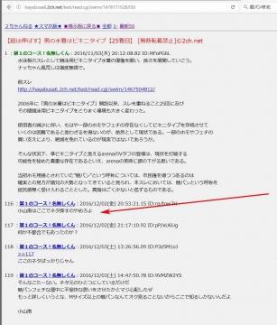 競パン研究 ブログ 2ちゃんねる 批判される