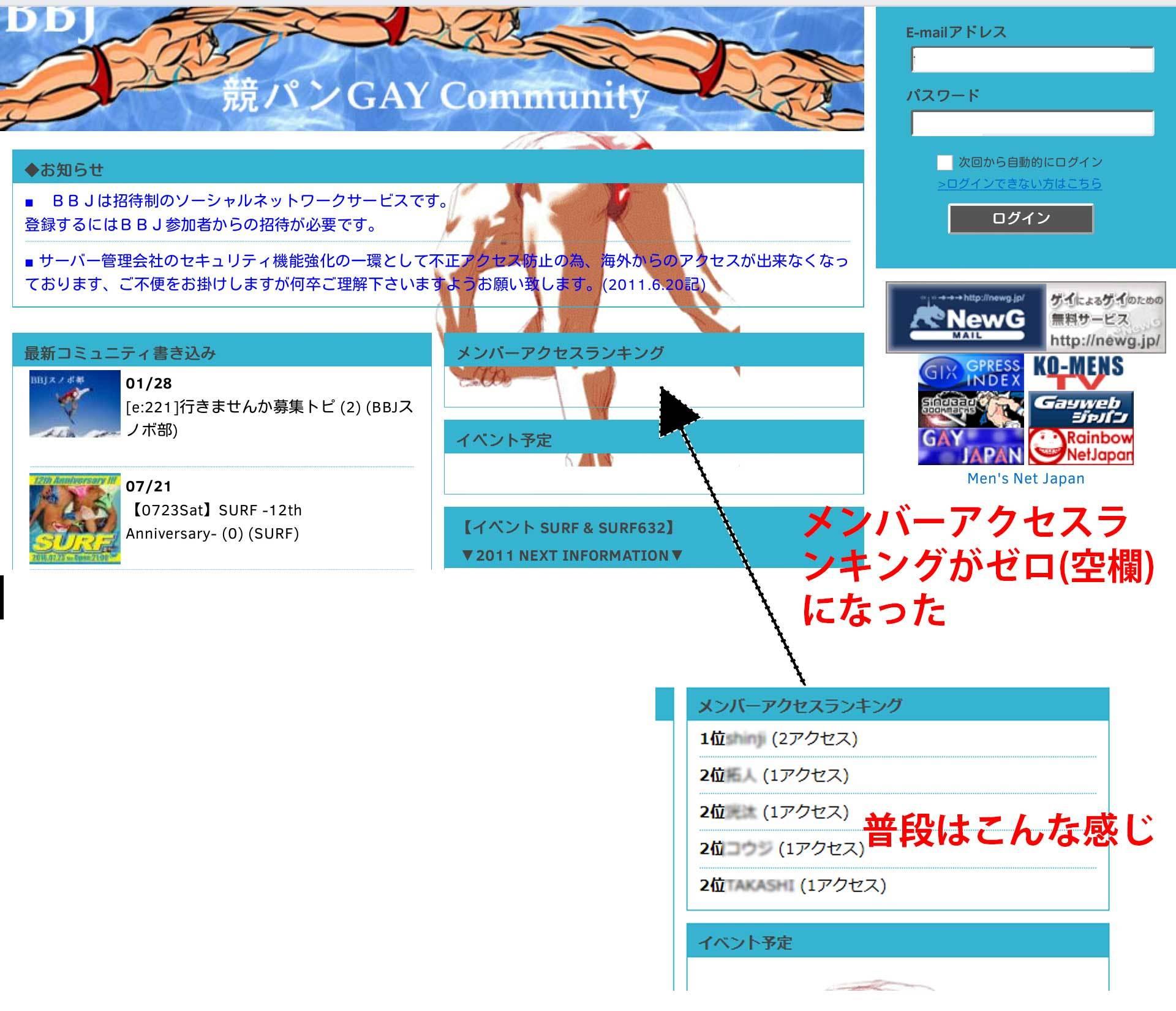 競パンコミュ BBJ ログイン画面