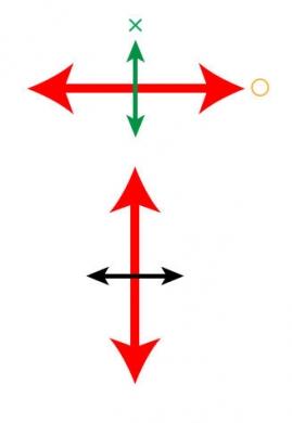 目の錯覚 二つの矢印の長さ
