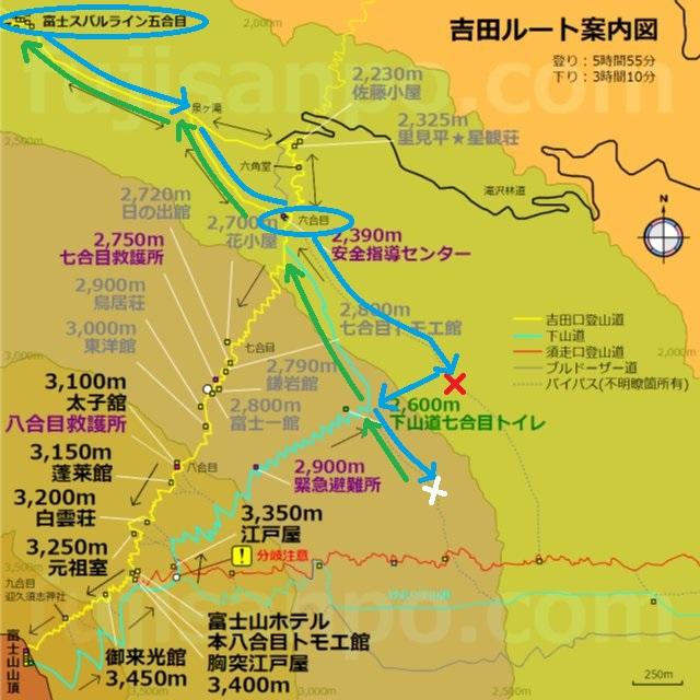 御中道 スバルライン五合目~須走り方面 地図