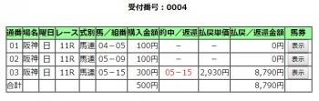 大阪杯0401