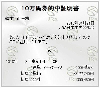 20180421kyoto10R3rt.jpg