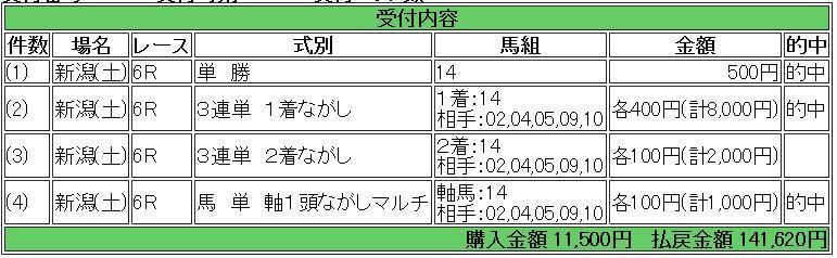 20180505niigata6rmuryou.jpg