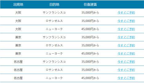 中国南方航空は日本~北米線に特別運賃を設定!2