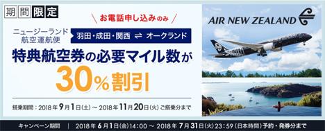 ANAは、便特典航空券の必要マイル数が30%オフになる期間限定キャンペーンを開催、オークランド往復が31,500マイル!