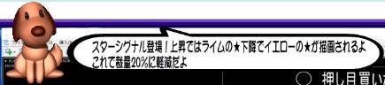 FXブルーBOXスターシグナル