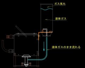 ガス燃料説明01