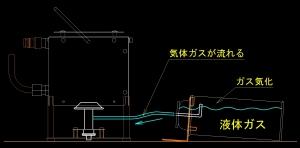 ガス燃料説明02