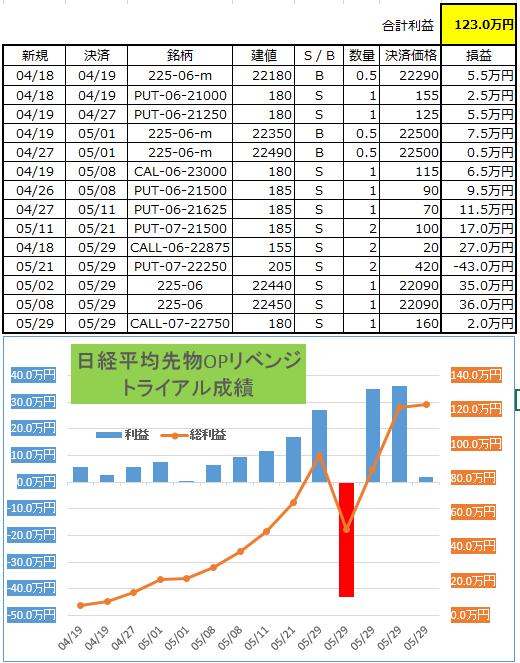 (株)東京総合研究所投資顧問_2018-5-30_17-56-44_No-00