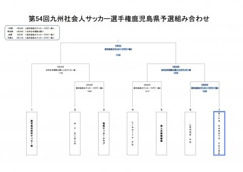 九州社会人県予選2018