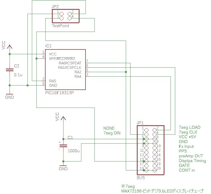 GPS-PPSを基準信号にしたPIC周波数計(8桁)