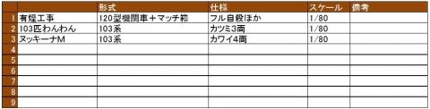 東海道リスト