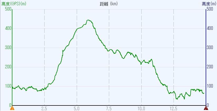 1709-00b-橋本-高度