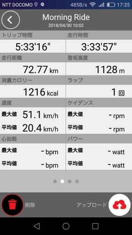 20180430走行タイム