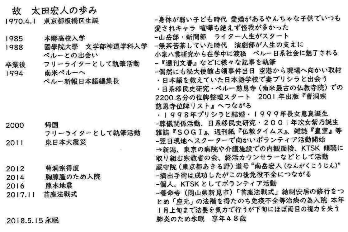 太田僧侶プロフィール①