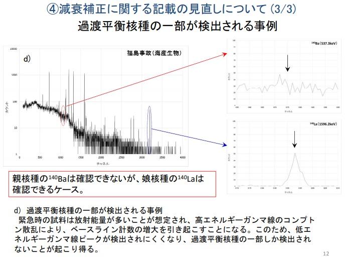 放射平衡3
