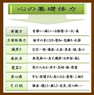 心の基礎体力1 (2)