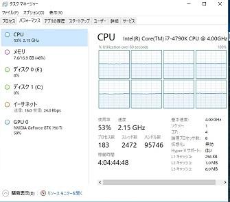 CPU使用率SD4とHD3