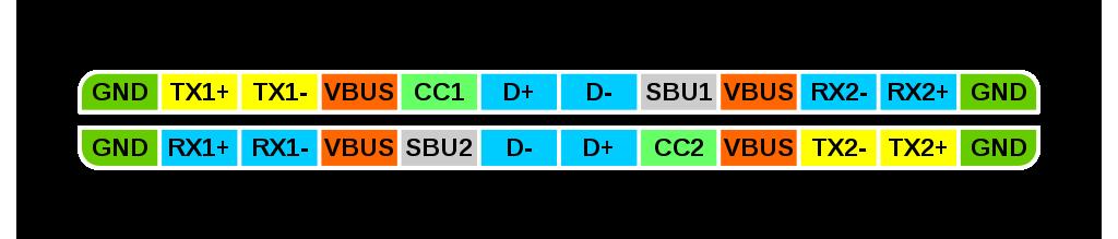 Usb_type-c_pinout.png