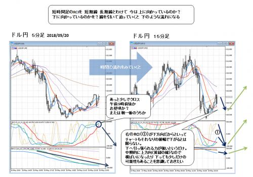 ドル円_2018_0520_2